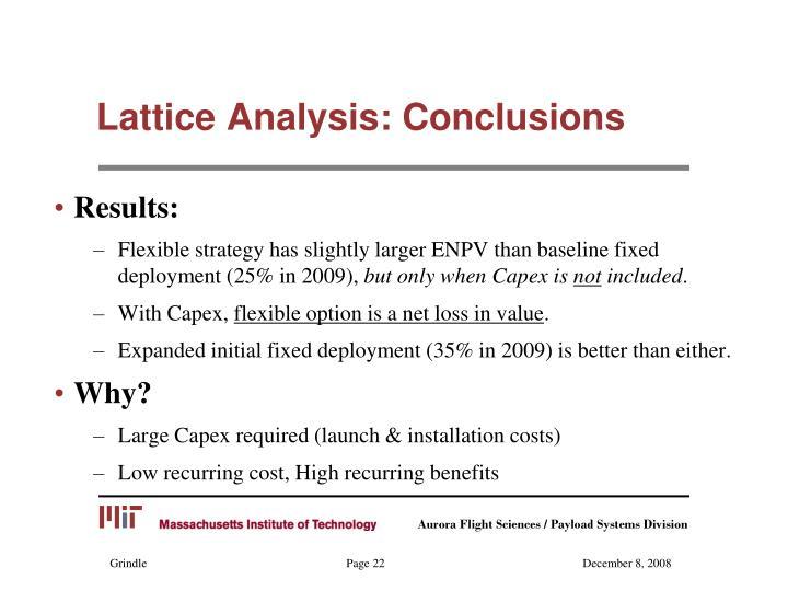 Lattice Analysis: Conclusions