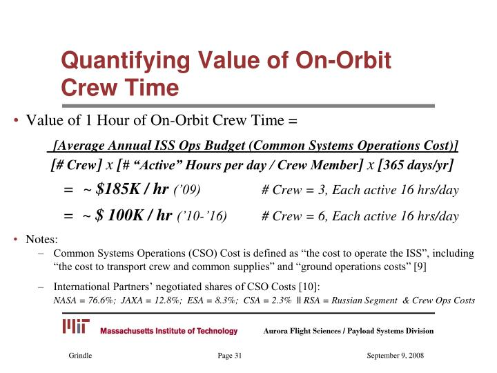 Quantifying Value of On-Orbit Crew Time