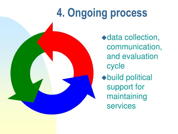4. Ongoing process