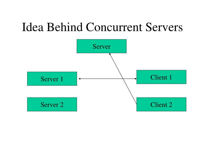 Idea Behind Concurrent Servers