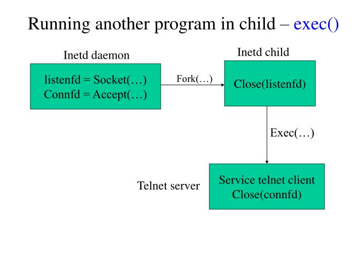 Running another program in child –
