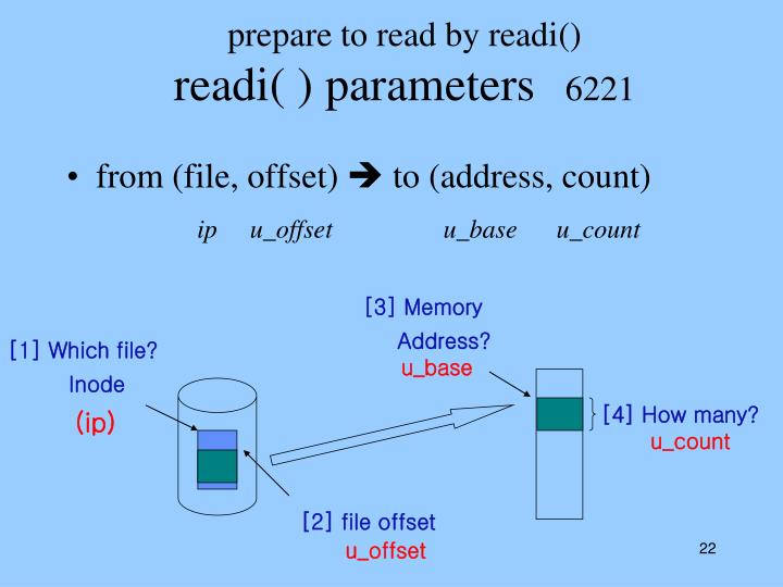 prepare to read by readi()