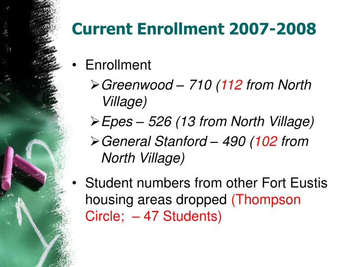 Current enrollment 2007 2008