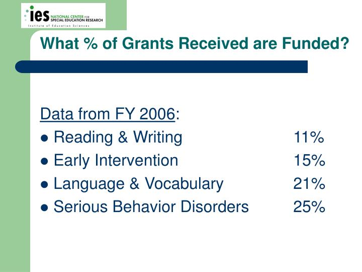 What % of Grants Received are Funded?