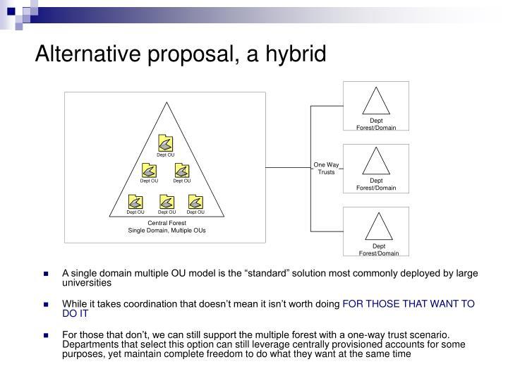 Alternative proposal, a hybrid
