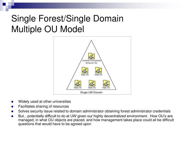 Single Forest/Single Domain