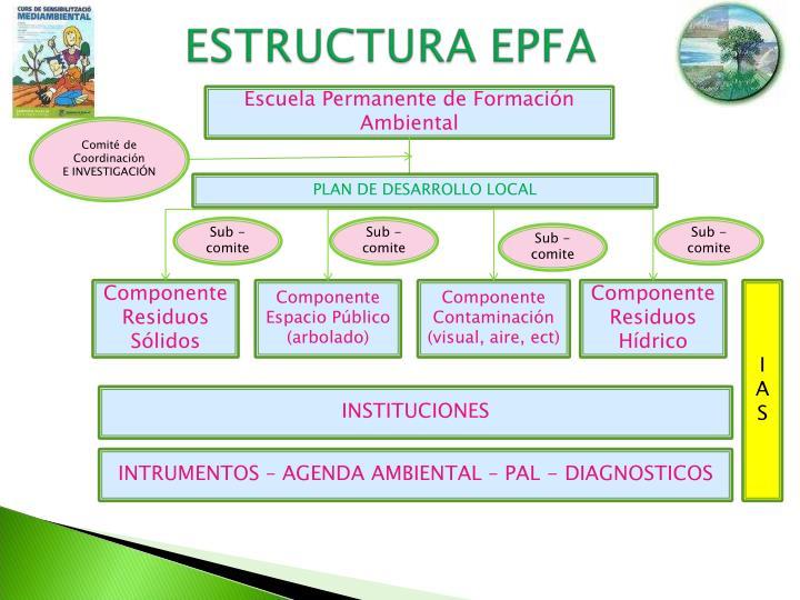 Escuela Permanente de Formación Ambiental