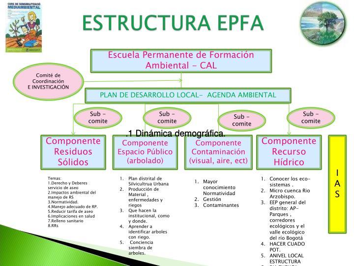 Escuela Permanente de Formación Ambiental - CAL