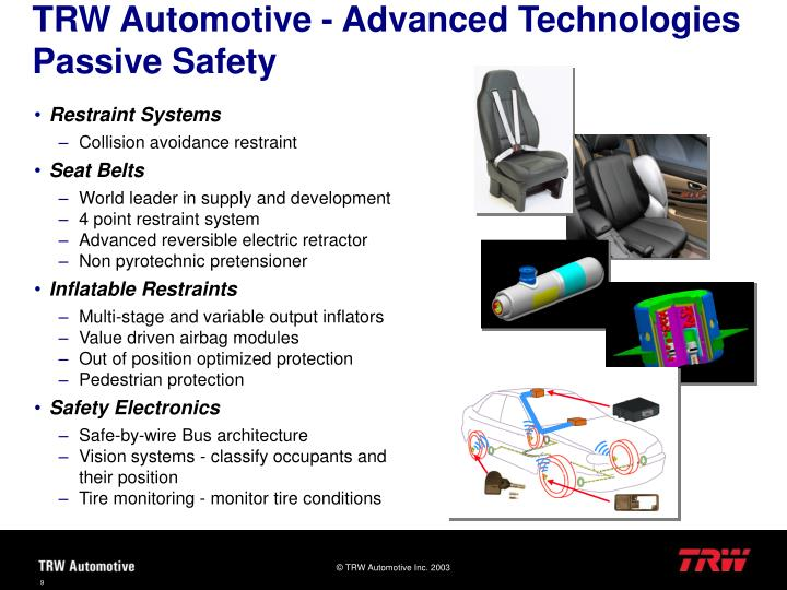 TRW Automotive - Advanced Technologies