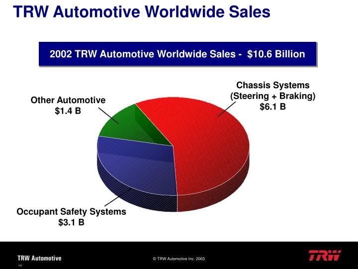 TRW Automotive Worldwide Sales