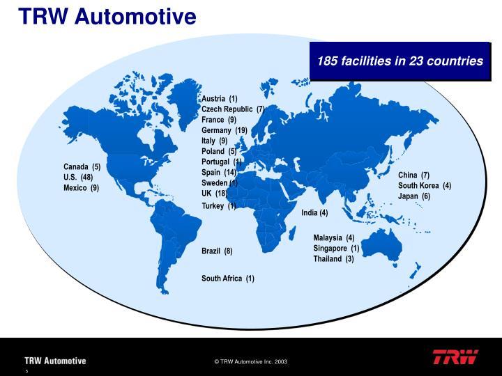 TRW Automotive