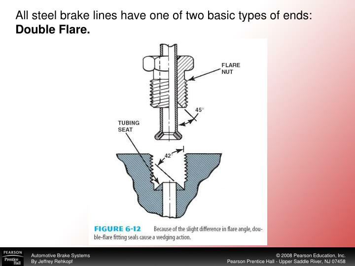 All steel brake lines have one of two basic types of ends: