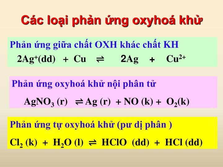 Các loại phản ứng oxyhoá khử