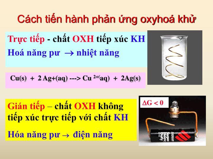 Cách tiến hành phản ứng oxyhoá khử