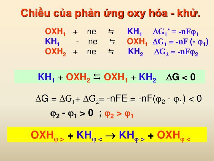 Chiều của phản ứng oxy hóa - khử.