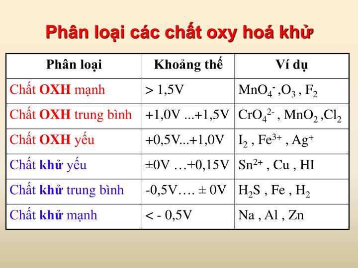 Phân loại các chất oxy hoá khử