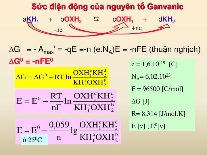 Sức điện động của nguyên tố Ganvanic