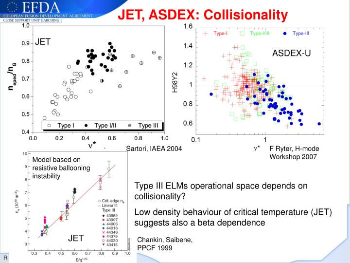 JET, ASDEX: Collisionality
