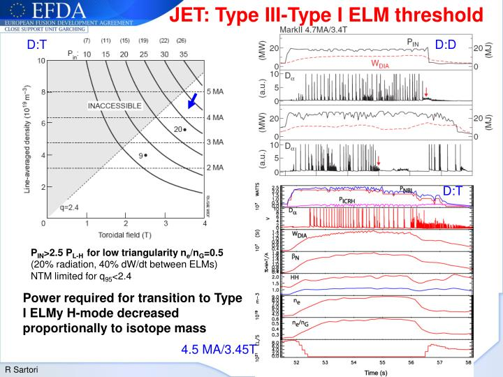JET: Type III-Type I ELM threshold