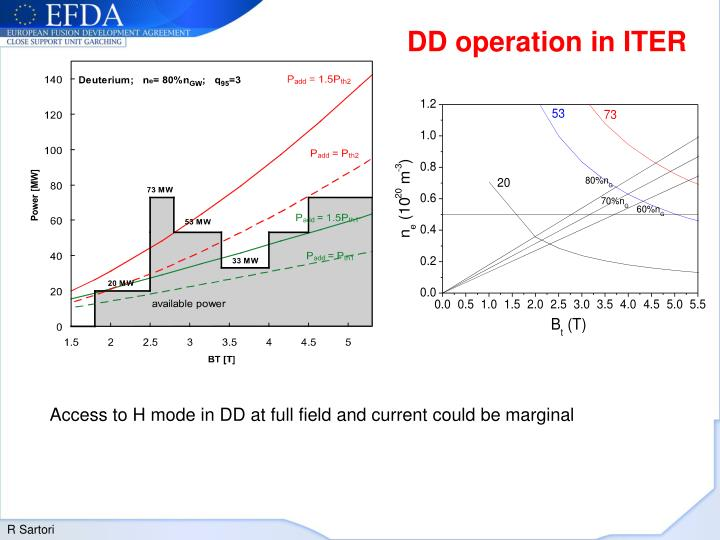 DD operation in ITER