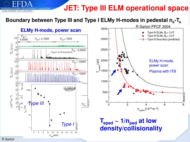 JET: Type III ELM operational space