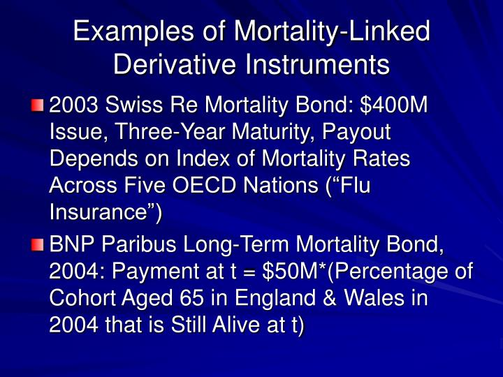 Examples of Mortality-Linked Derivative Instruments