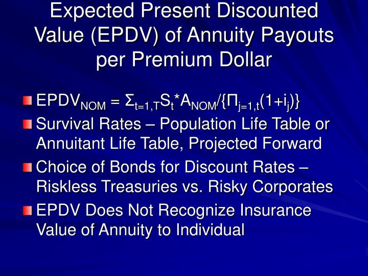 Expected Present Discounted Value (EPDV) of Annuity Payouts per Premium Dollar