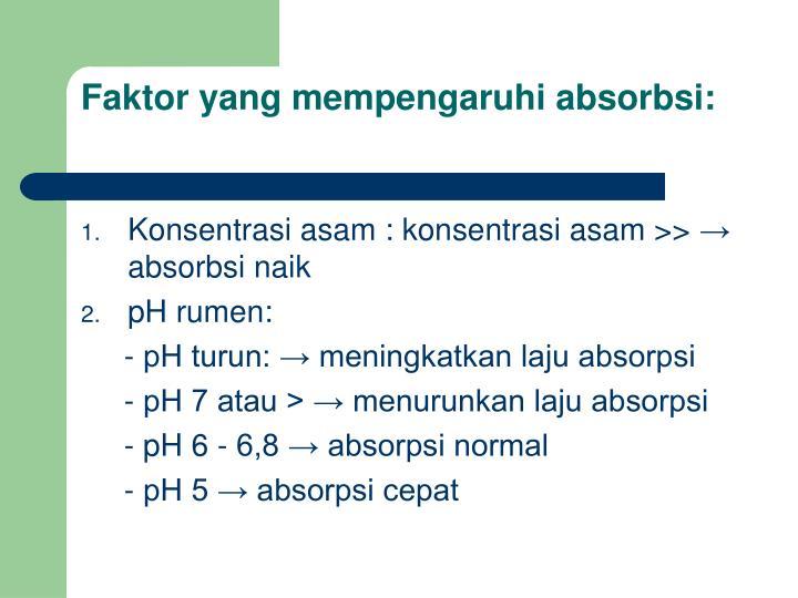 Faktor yang mempengaruhi absorbsi: