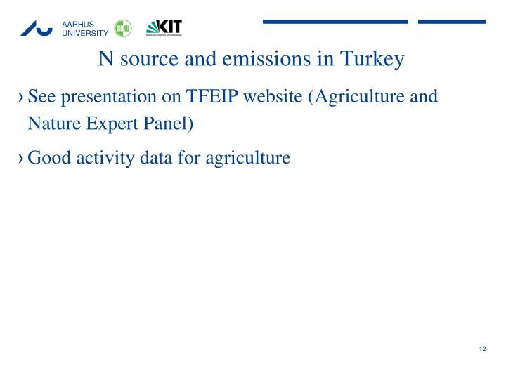 N source and emissions in Turkey