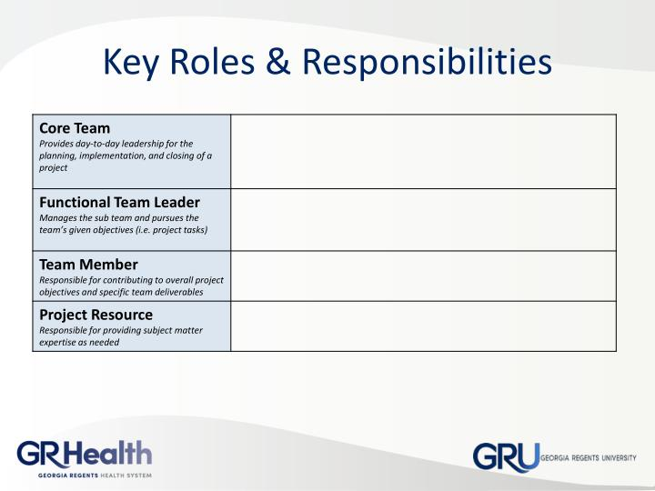 Ppt project organization chart roles responsibilities - Back office roles and responsibilities ...