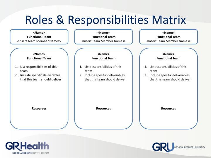 Roles & Responsibilities Matrix