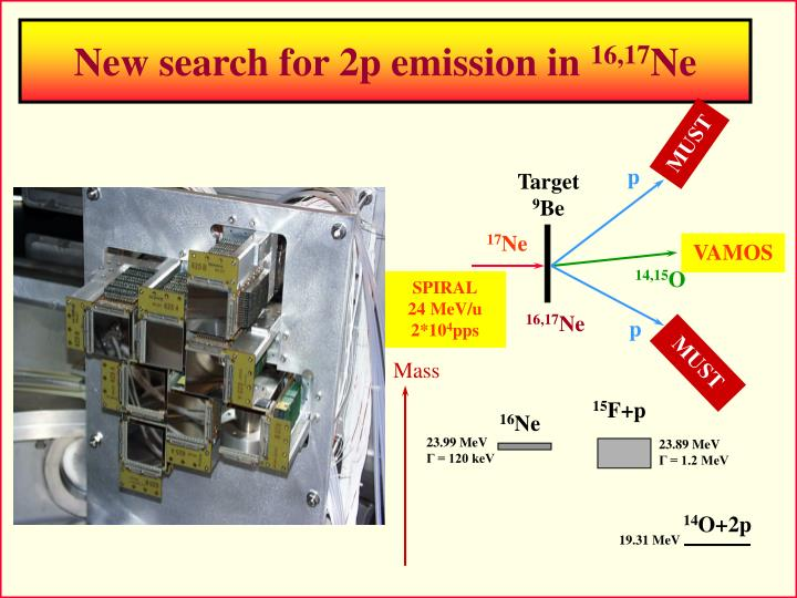 New search for 2p emission in