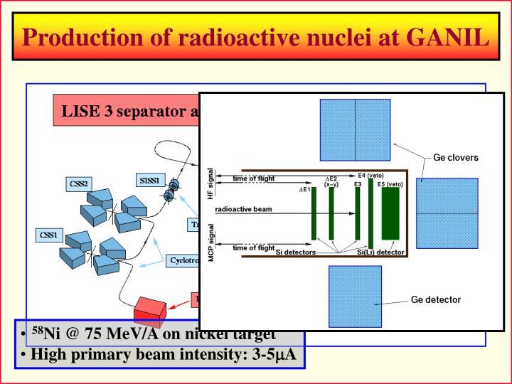 Production of radioactive nuclei at GANIL