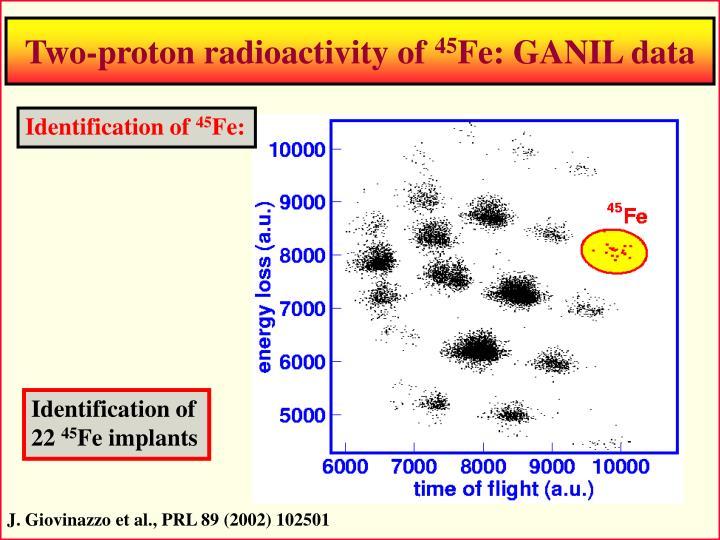 Two-proton radioactivity of