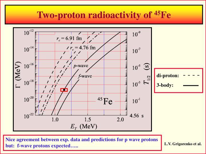 di-proton: