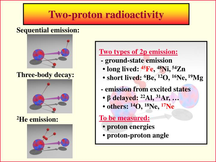 Two types of 2p emission: