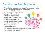 organizational need for change