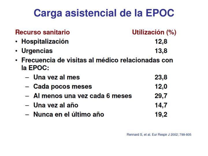 Carga asistencial de la EPOC