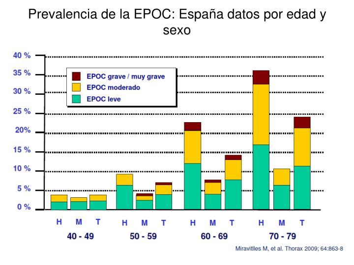 Prevalencia de la EPOC: España datos por edad y sexo