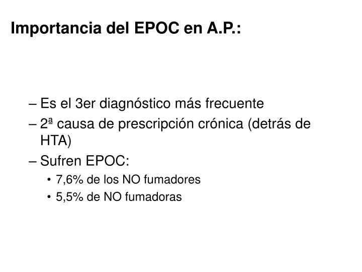Importancia del EPOC en A.P.: