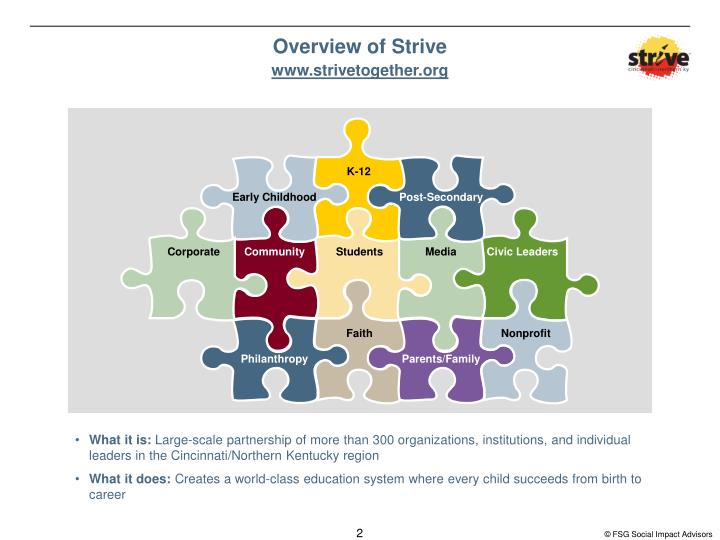 Overview of strive www strivetogether org