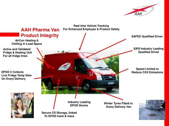 Aah pharma van product integrity