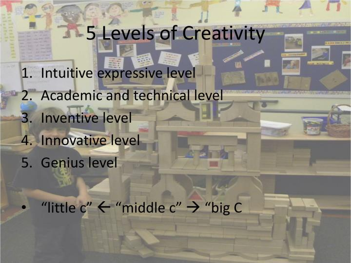 5 levels of creativity
