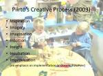 piirto s creative process 2003