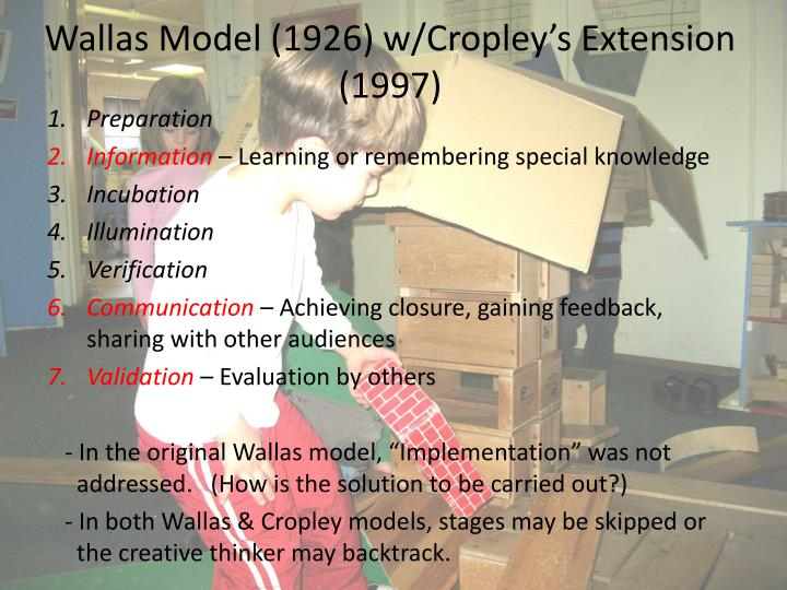 Wallas Model (1926) w/Cropley's Extension (1997)