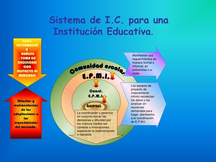 Sistema de I.C. para una