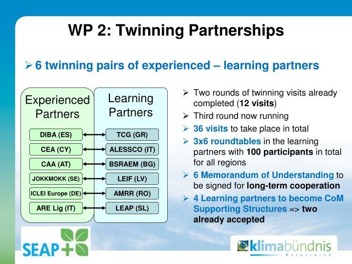 WP 2: Twinning Partnerships