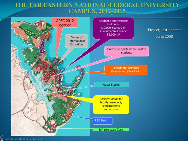 The Far Eastern NATIONAL/Federal University
