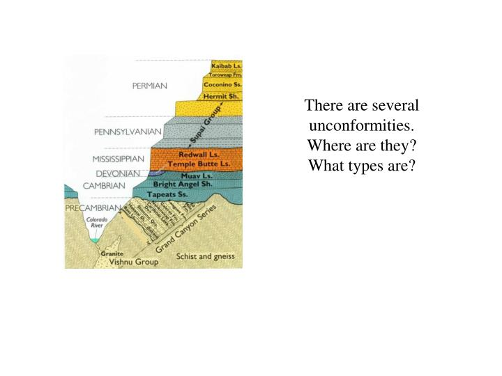 There are several unconformities.