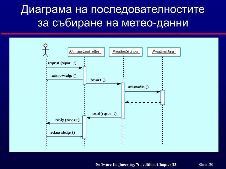 Диаграма на последователностите за събиране на метео